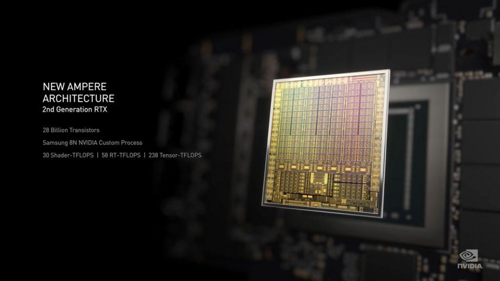 Architecture GPU Ampere