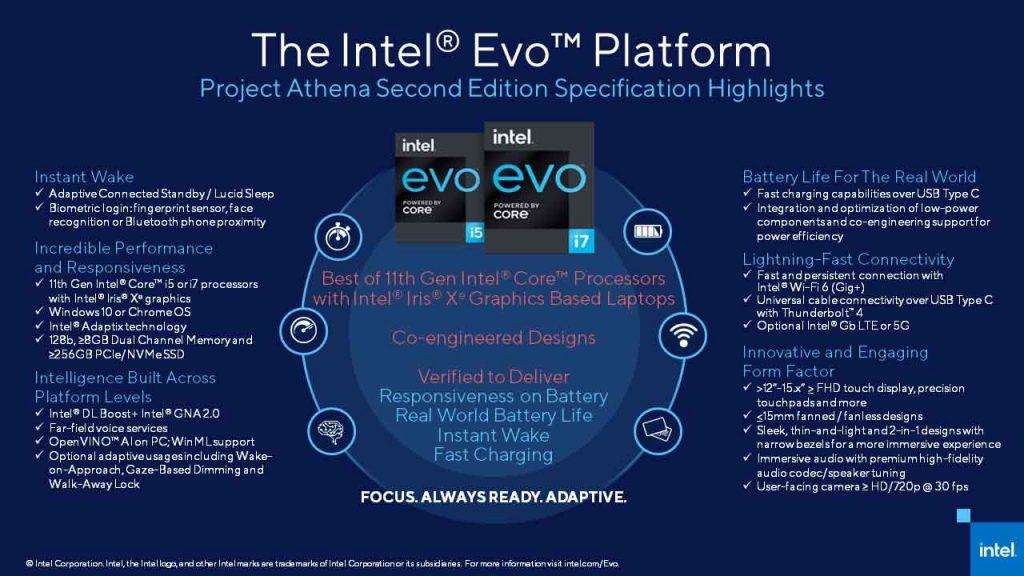 Processeur mobile Intel Core de 11ème génération (Tiger Lake) - Plateforme EVO