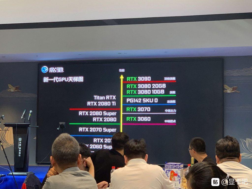 Galax confirme l'existence d'une GeForce RTX 3080 avec 20 Go de VRAM et d'une GeForce RTX 3060