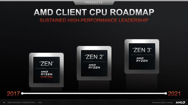 Architecture processeur Zen 3 d'AMD