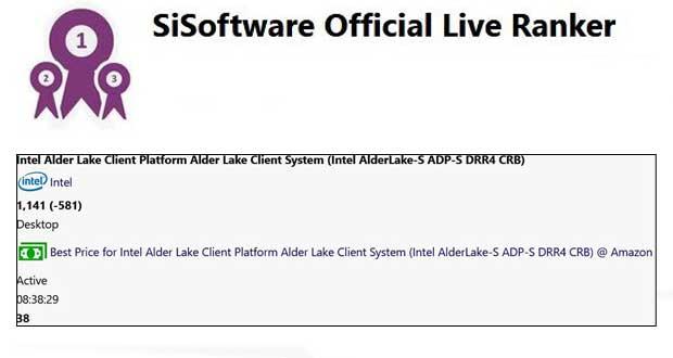 SiSoft Sandra – Processeur Intel Core Alder Lake-S