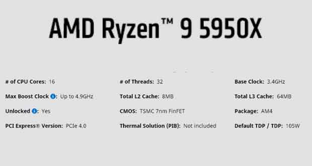Ryzen 9 5950X d'AMD