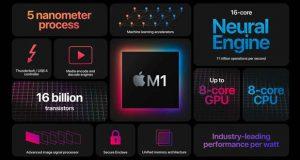 Processeur Apple M1