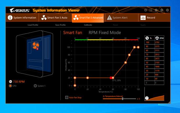 Profil de ventilation personnalisé