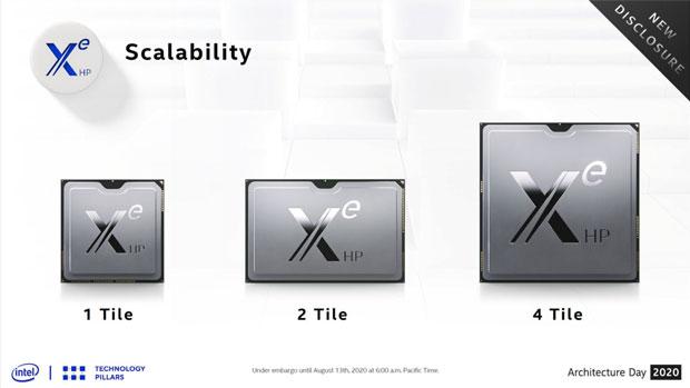 GPU Intel Xe-HP
