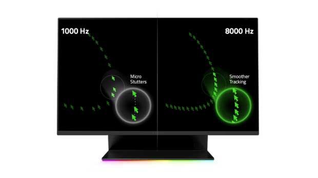 La technologie Razer HyperPolling