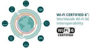 Norme Wi-Fi 6E