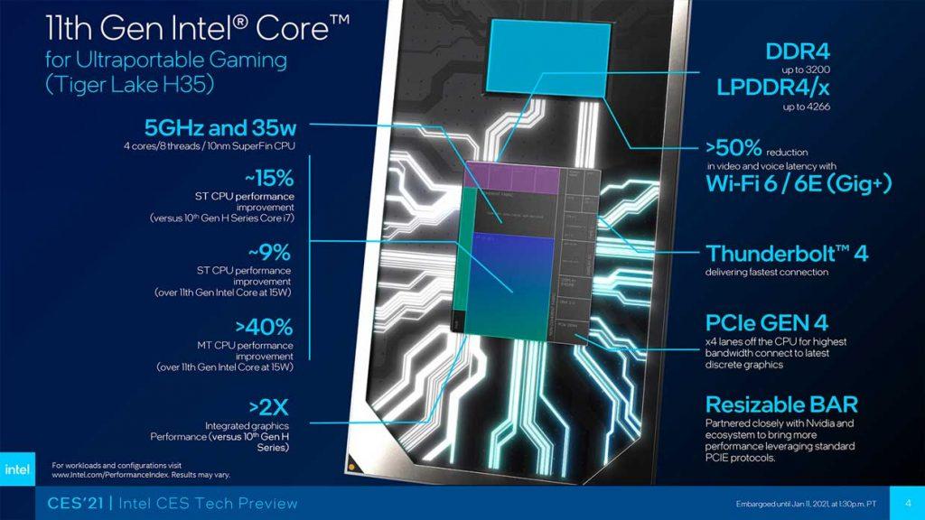 Processeur Intel Core de 11ième génération Tiger Lake-H