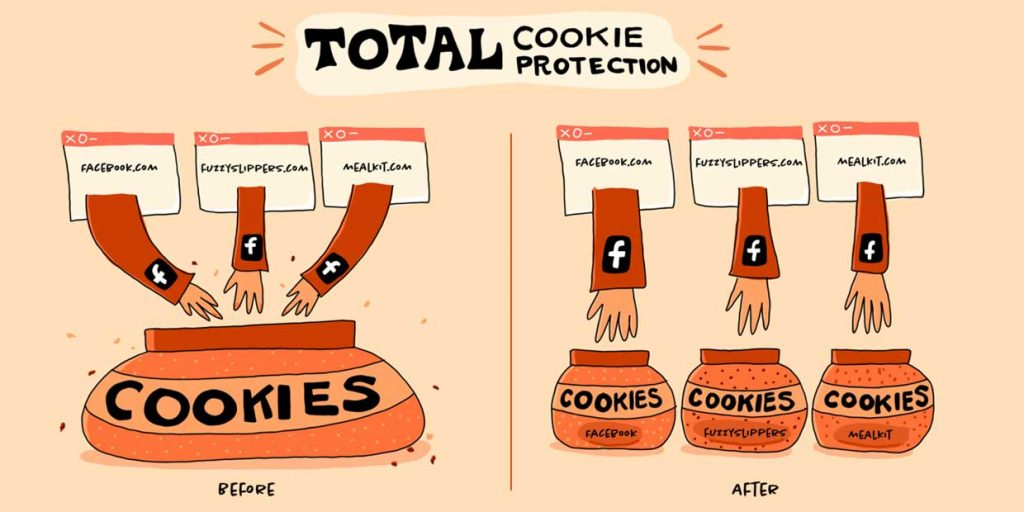 Firefox 86 - Total Cookie Protection