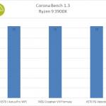 Carte mère X570 PG Velocita - Corona Bench 1.3