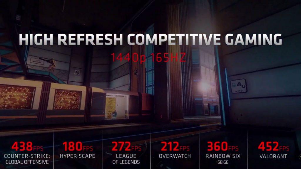 Radeon RX 6700 XT d'AMD - performances avec les jeux compétitifs