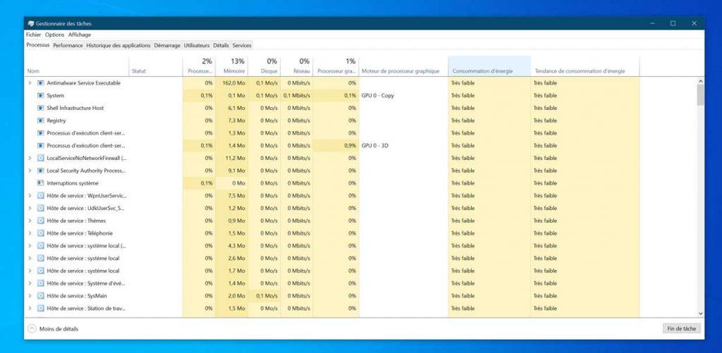 Windows 10 et le gestionnaire des tâches.