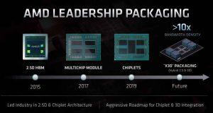 Feuille de route d'AMD autour de la conception de ses processeurs.