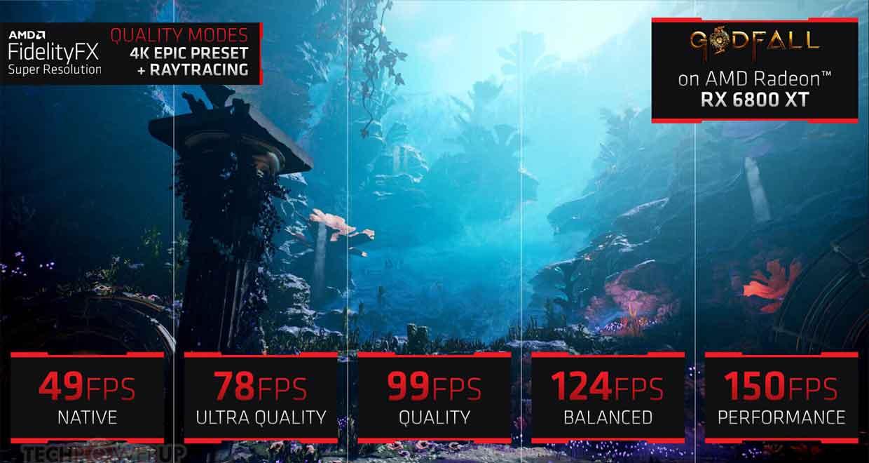 Technologie FidelityFX Super Resolution (FSR) d'AMD