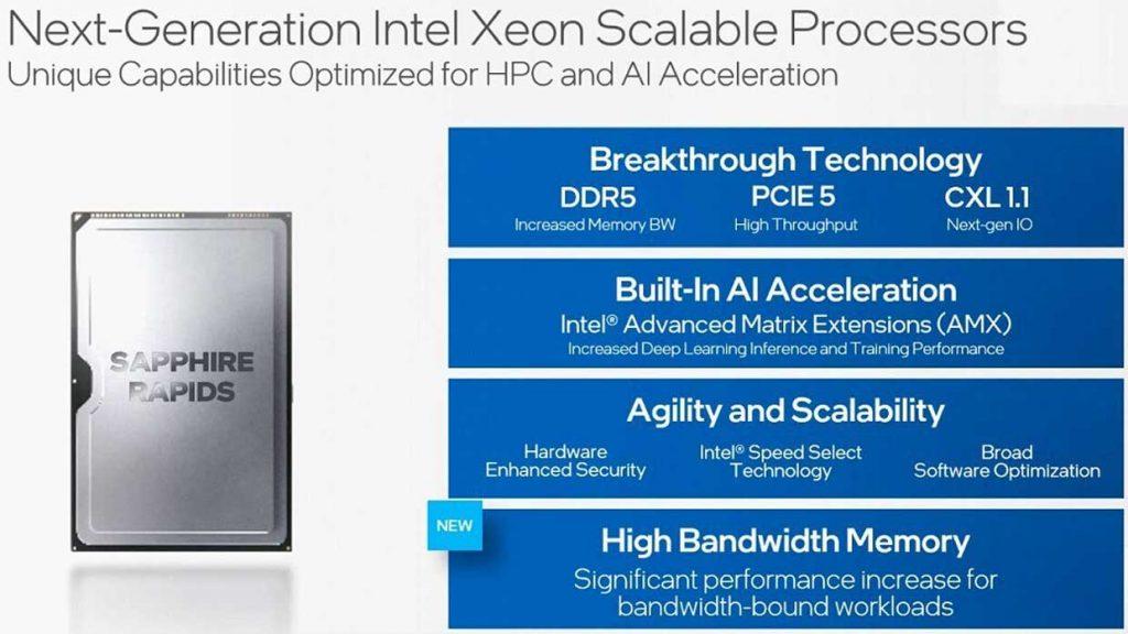 Sapphire Rapids the next generation of Intel Xeon processor