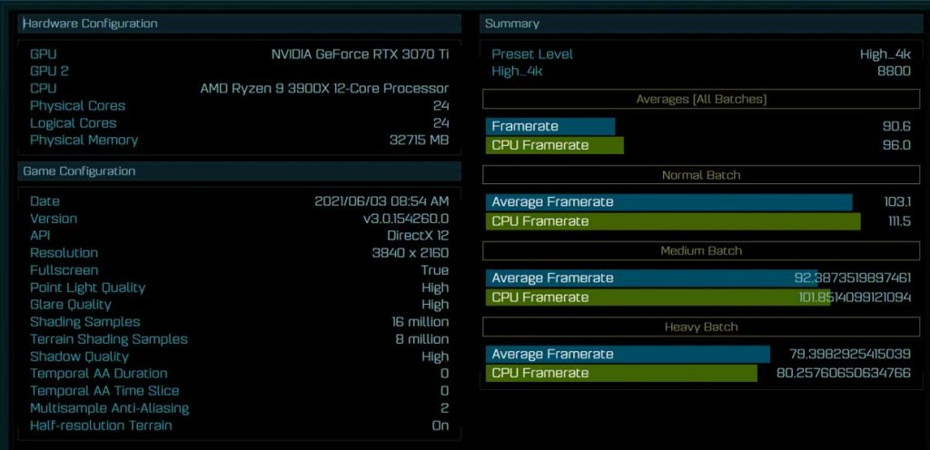 Performance de la GeForce RTX 3070 Ti sous Ashes of the Singularity (2160p)