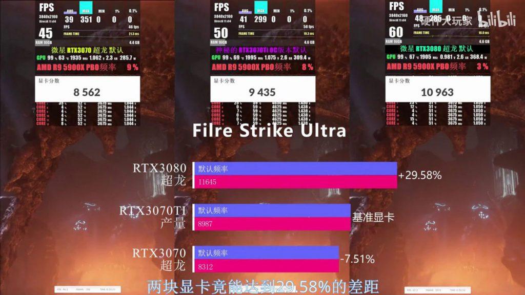 GeForce RTX 3070 Ti Vulcan-X - Fire Strike Ultra
