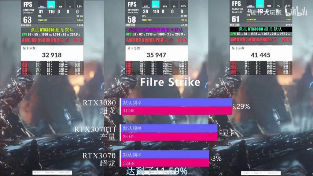 GeForce RTX 3070 Ti Vulcan-X - Fire Strike