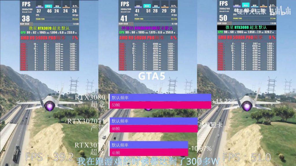 GeForce RTX 3070 Ti Vulcan-X - GTA 5