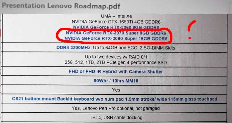 Feuille de route Lenovo concernant l'ordinateur portable ThinkPad X1 Extreme G4