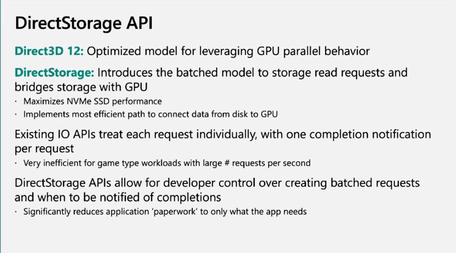 API DirectStorage