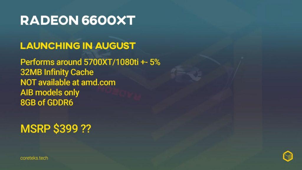 Radeon RX 6600 XT (source Coreteks)