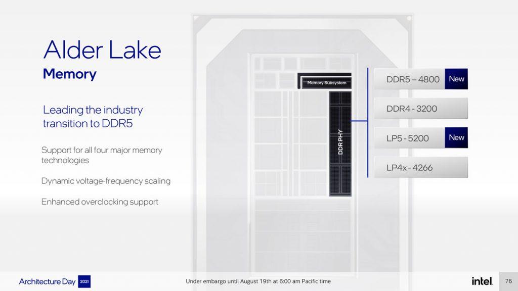 Alder Lake d'Intel