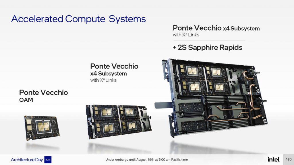 GPU Xe HPC Ponte Vecchio