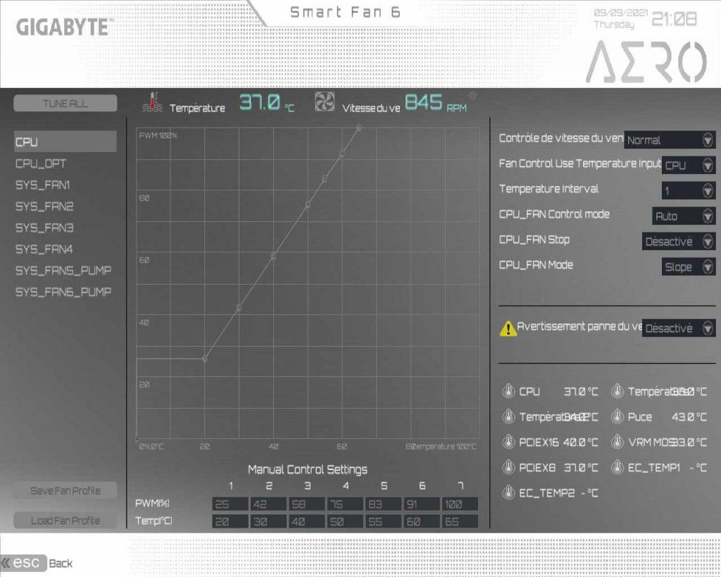 X570S AERO G de Gigabyte - le BIOS