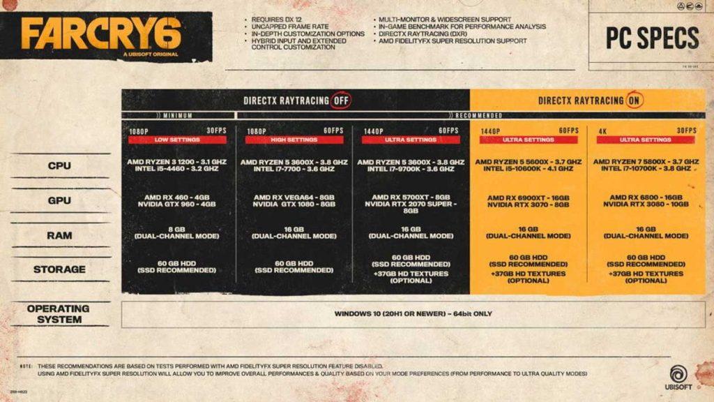 Far Cry 6 - PC SPECS