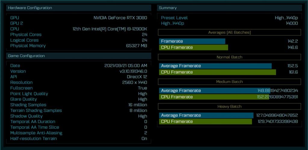 Core i9-12900K - performance sous Ashes-of-The-Singularity