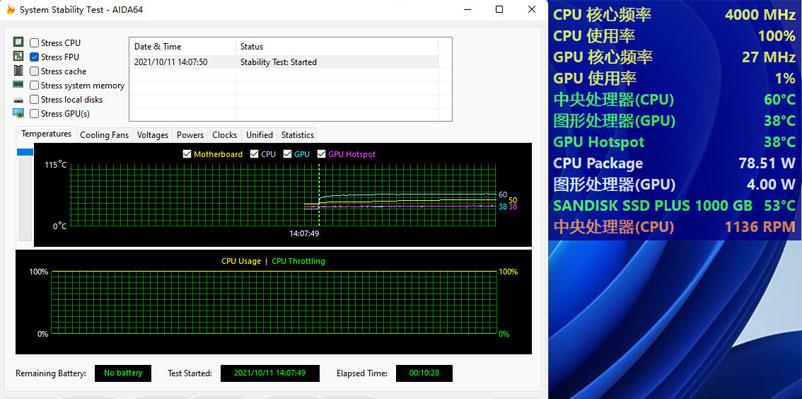 Core i5-12400 sous AIDA64