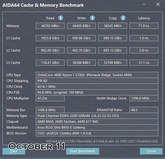 Performance cache L3 d'un Ryzen 7 2700X sous Windows 11 – Mise à jour KB5006674 non installée