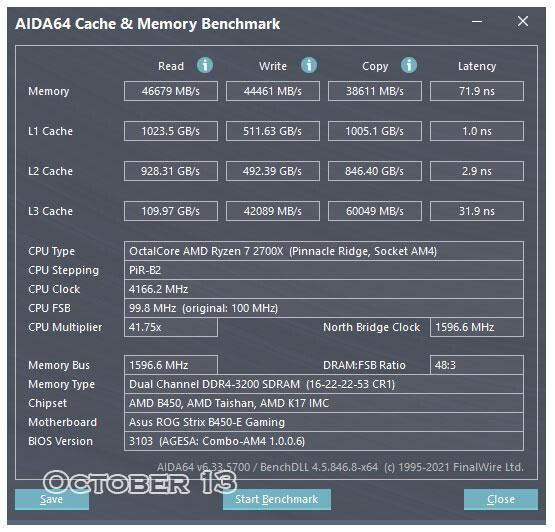 Performance cache L3 d'un Ryzen 7 2700X sous Windows 11 – Mise à jour KB5006674 installée